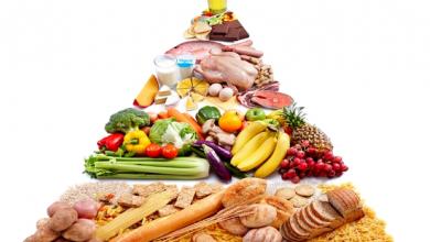 Türkiye'ye Özgü En Sağlıklı Besin ve Beslenme Rehberi