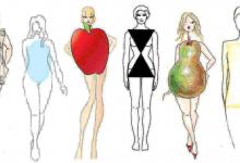 Dikdörtgen Vücut Tipine Uygun Elbiseler Nelerdir?